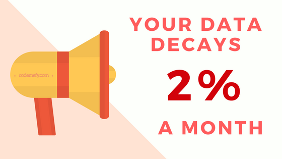 Data decays 2% a month